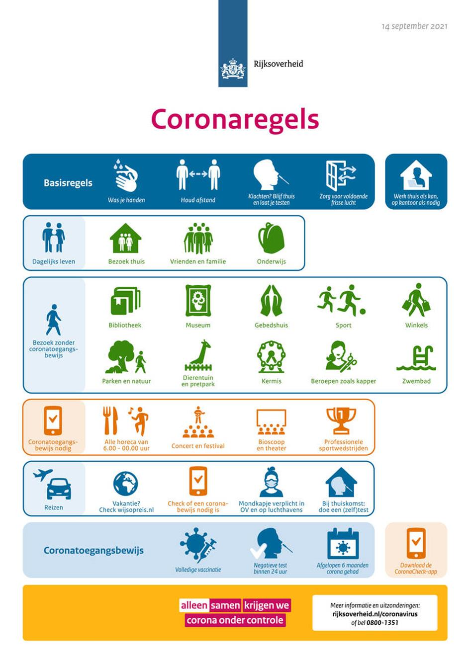 beeldsamenvatting-18-coronaregels-14-september-2021-web.jpg