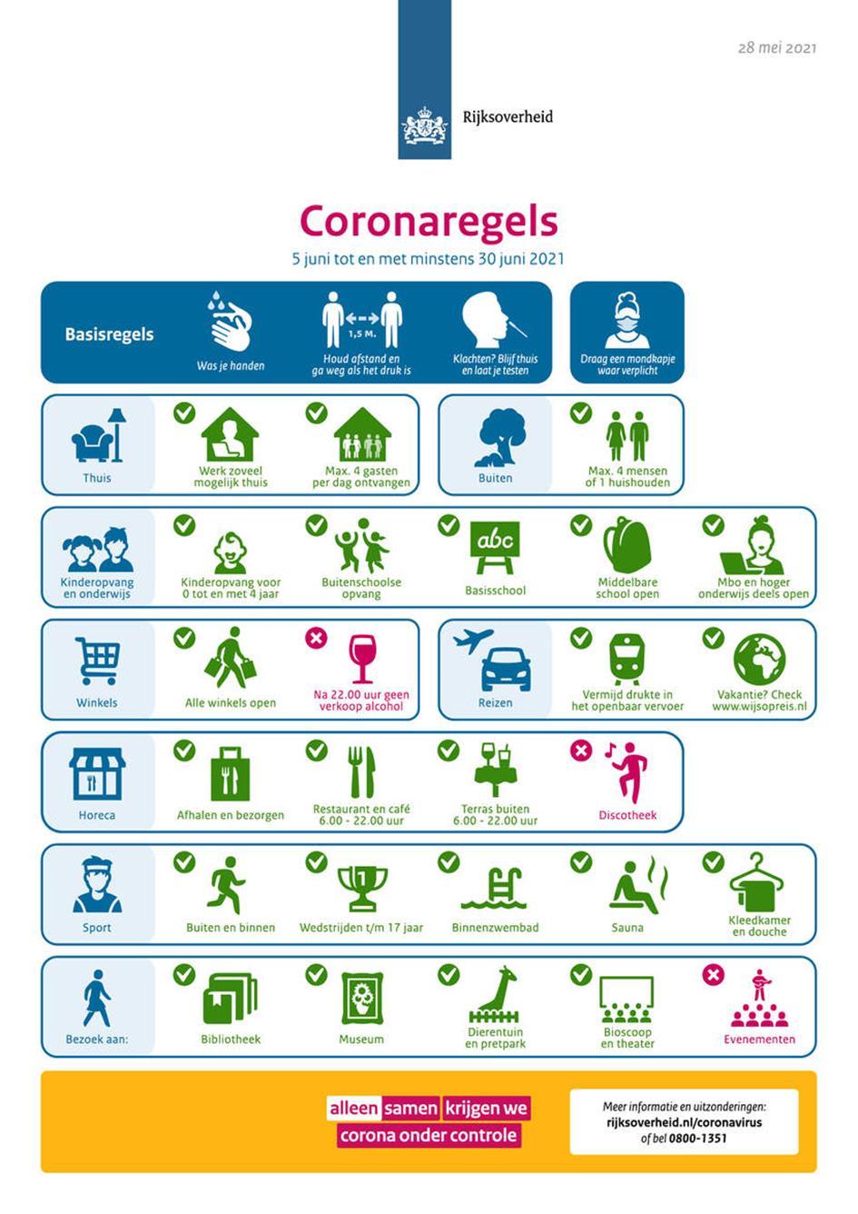 beeldsamenvatting-coronaregels-28-mei-2021.jpg