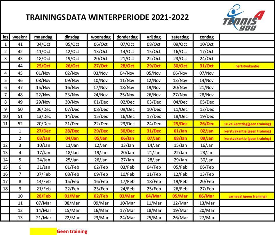 Trainingsdata winter 2021-2022.jpg