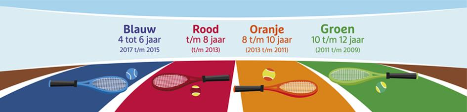 leeftijdstabel-rackets-2021.png