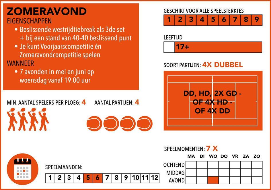 infographic-zomeravondcompetitie.jpg