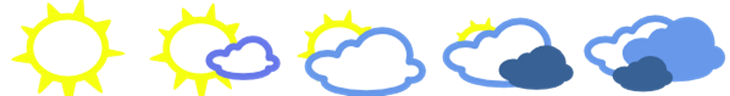 Simple_Weather_Symbols_clip_art_hight1.png