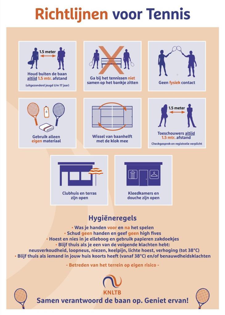 Infographics-poster KNLTB-A4.jpg
