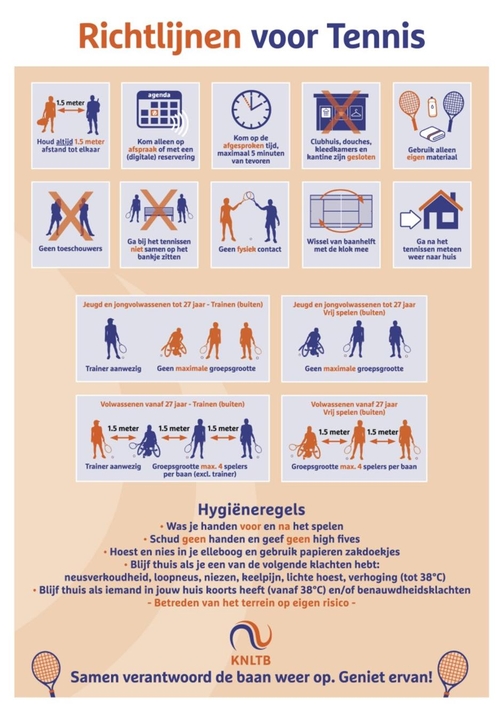 Infographics-poster KNLTB.jpg