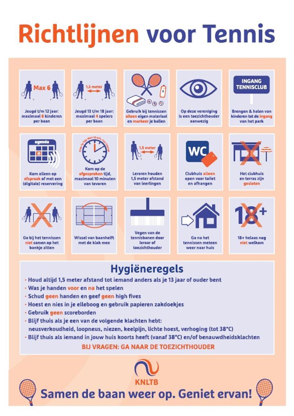 Infographic Poster Tennis.jpg.jpg