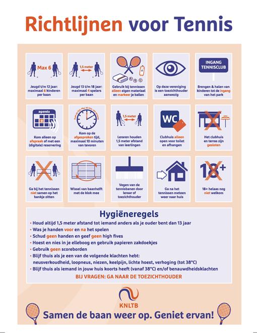 Richtlijnen voor Tennis.png