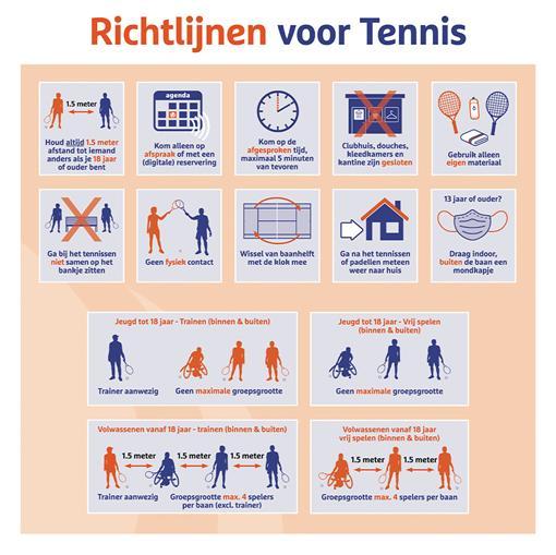richtlijnen-tennis.jpg