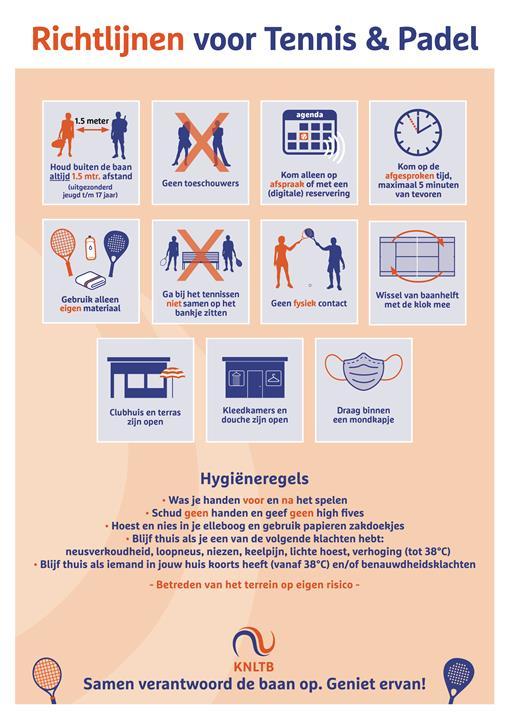 knltb-infographic-a4-tennis-en-padel-310521.jpg