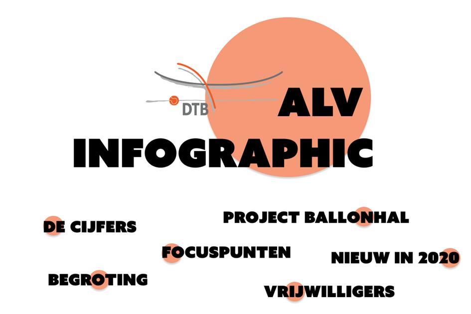 Info + ALV.jpg