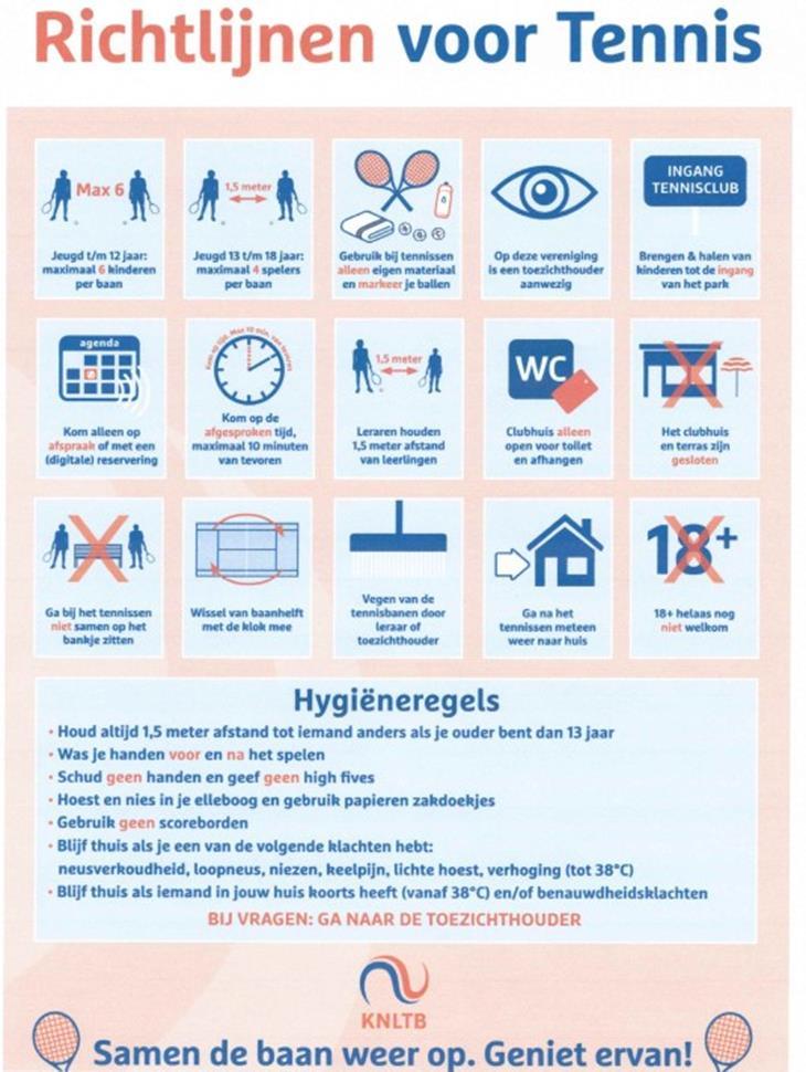 Richtlijnen voor tennis.jpg