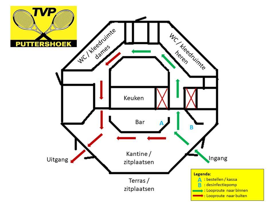 Looproutes kantine TV Puttershoek.png