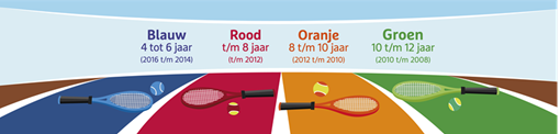 Banner jeugdcompetitie.png