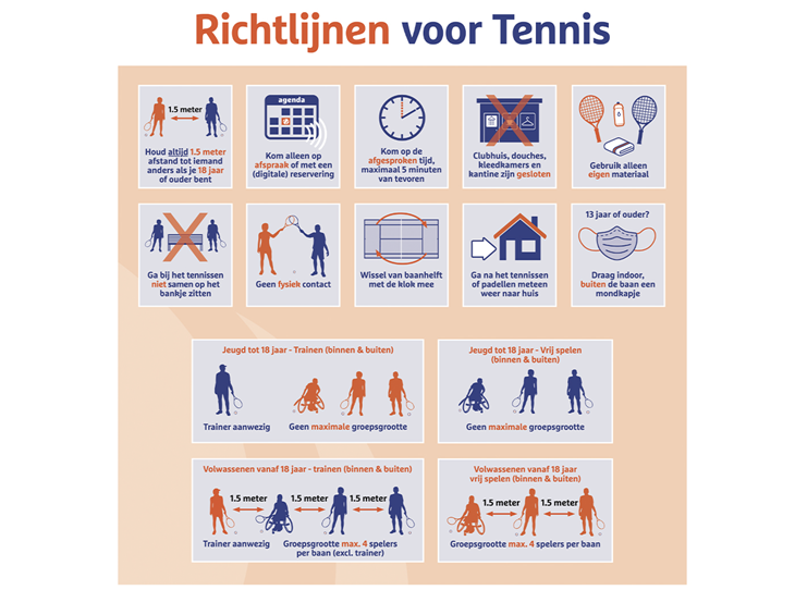 Richtlijnen Tennis 14102020.png