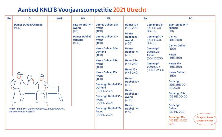 Aanbod-knltb-voorjaarscompetitie-2021-TVEemnes.png.png